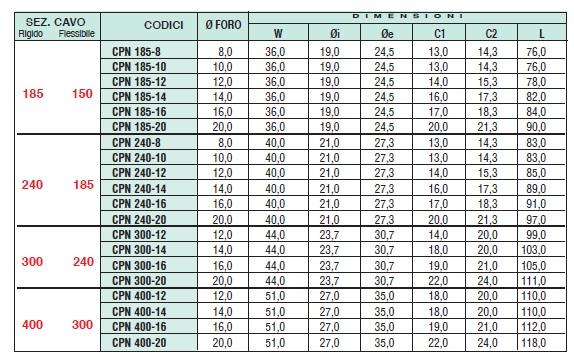 CPN 185-400